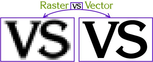 499x202xraster_vs_vector.jpg.pagespeed.ic.PVAMZOzrJb